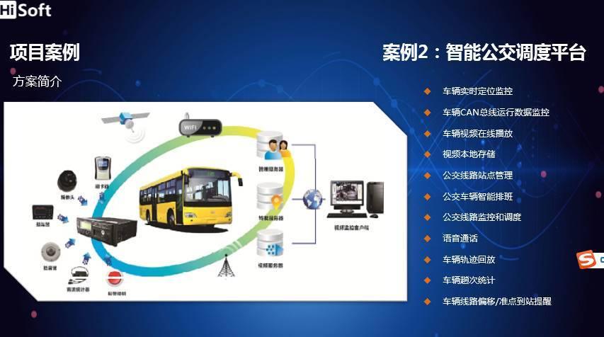智能公交调度平台